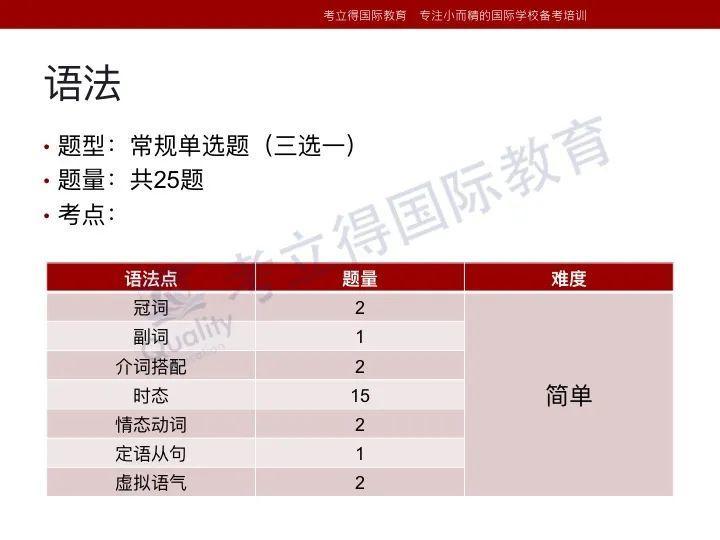 深国交2021年首次入学考试(4月11日)真题回顾  备考国交 第8张