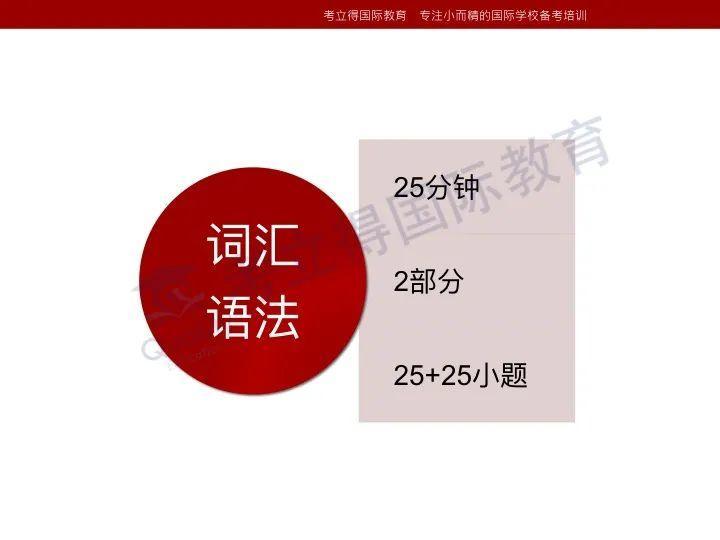 深国交2021年首次入学考试(4月11日)真题回顾  备考国交 第7张