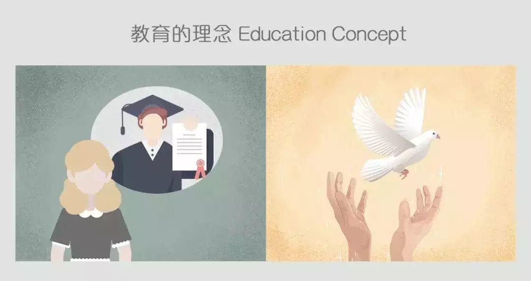 教育的沉思:通过25幅漫画教育理念的对比 你能悟到些什么吗?  国际化教育理念 第3张