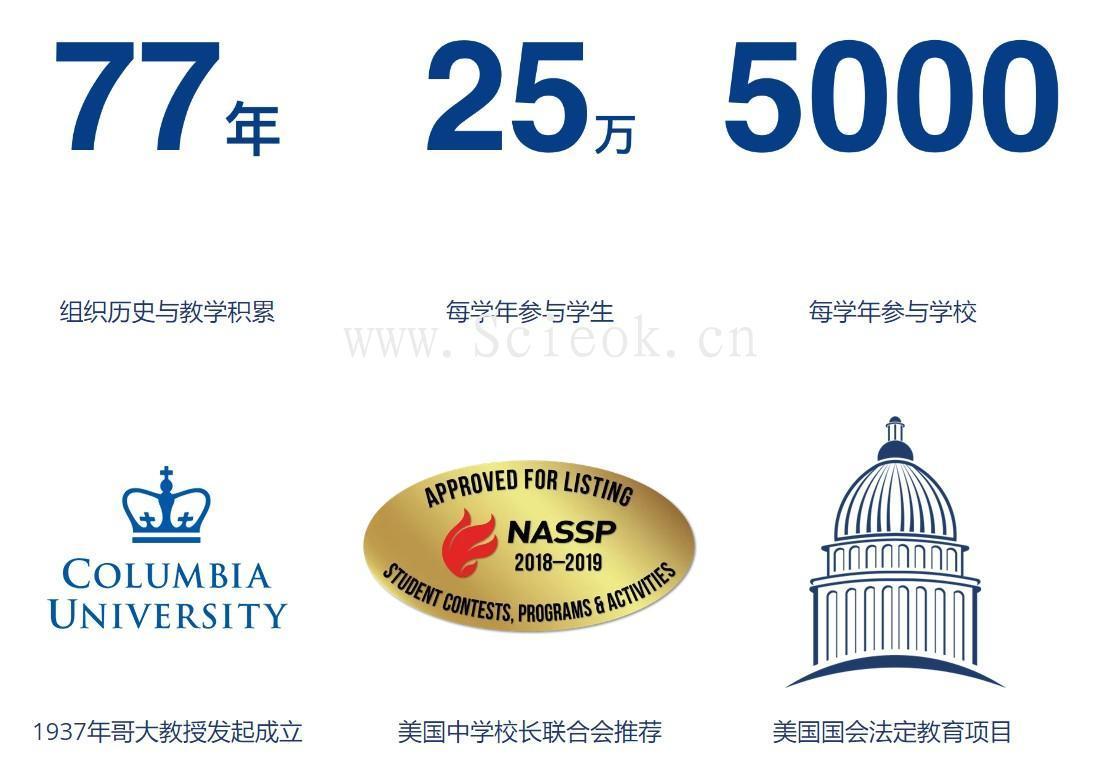 2020-2021学年 FBLA China 经济学总决赛 深国交获团队奖全国第1