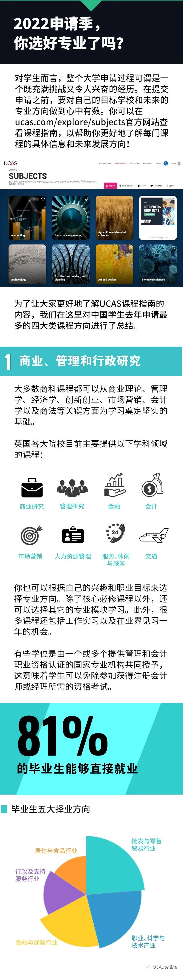 英国本科   UCAS公布中国学生热门申请四大类专业方向
