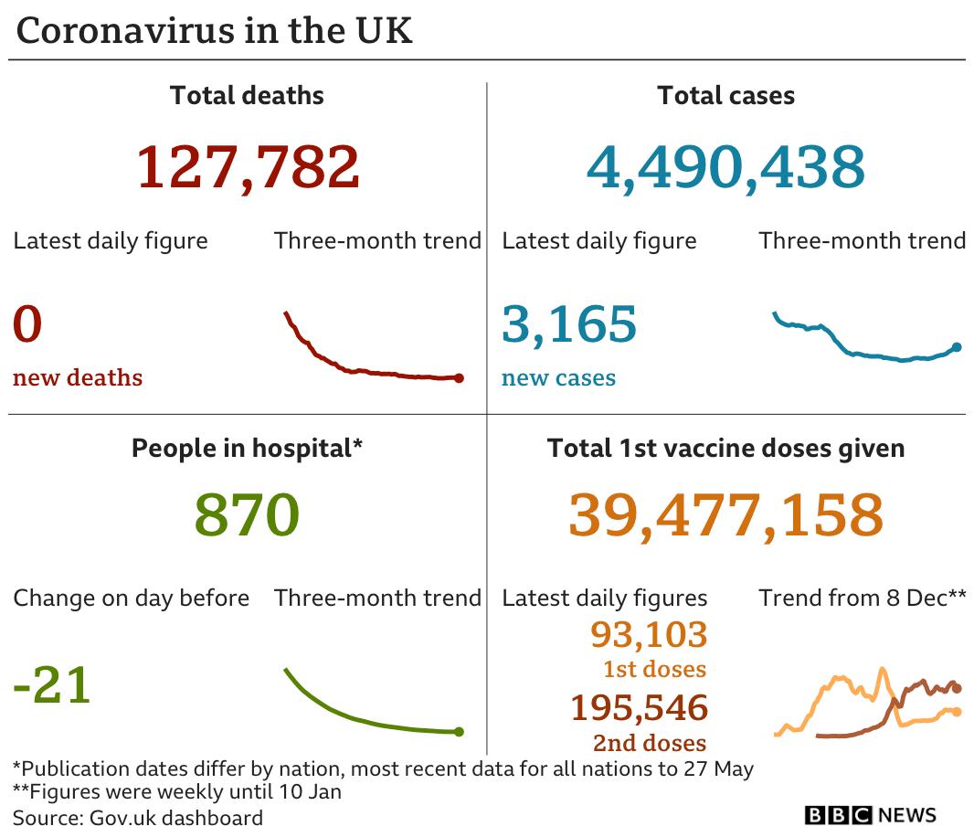 英国0新增死亡!伦敦1.5万年轻人抢先打新冠疫苗!排队现场堪比音乐节!  英国留学 留学 第5张