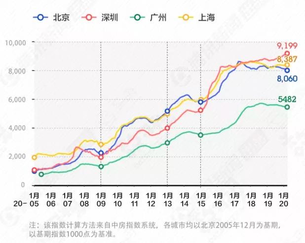 """""""鸡娃""""背后离不开家庭经济资本的支持 但他们正在""""逃离""""深圳"""