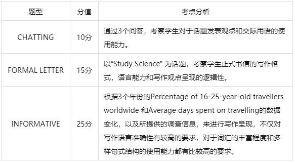 为什么能进入深国交学习就等于一只脚便迈进牛剑等G5名校?  深圳国际交流学院 第18张