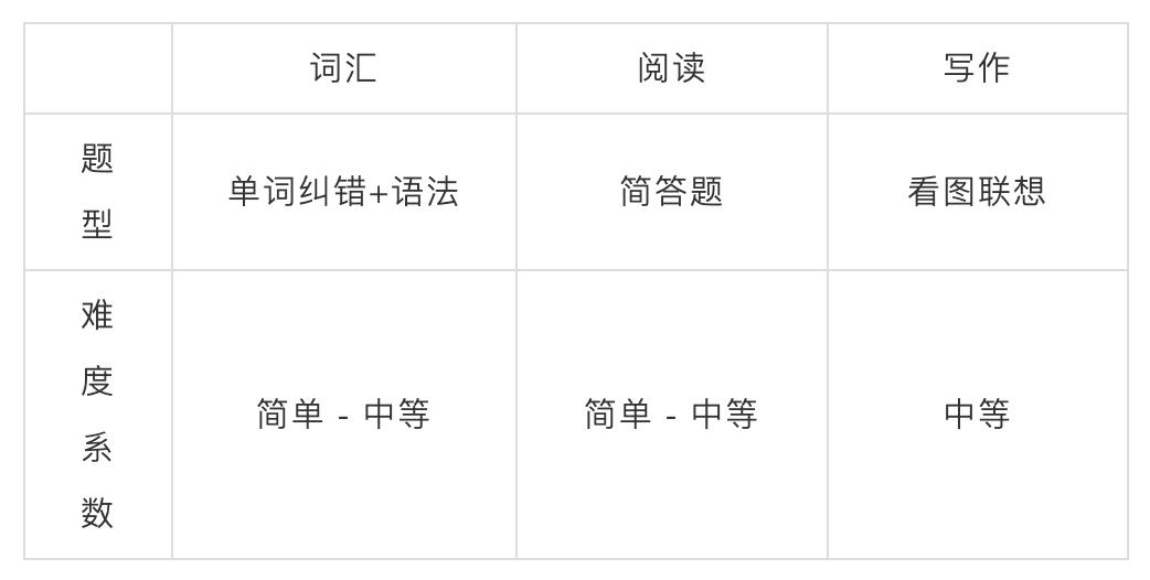 能100%直升深国交的深圳城市绿洲,入学录取比竟低于5%,了解一下  国际学校 城市绿洲 第21张