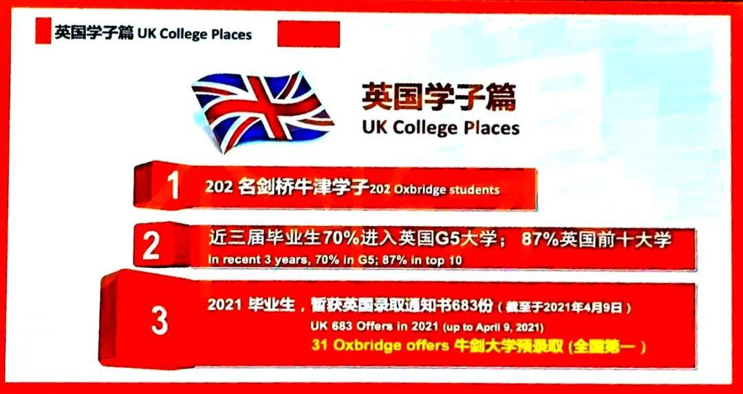 为什么能进入深国交学习就等于一只脚便迈进牛剑等G5名校?  深圳国际交流学院 第21张
