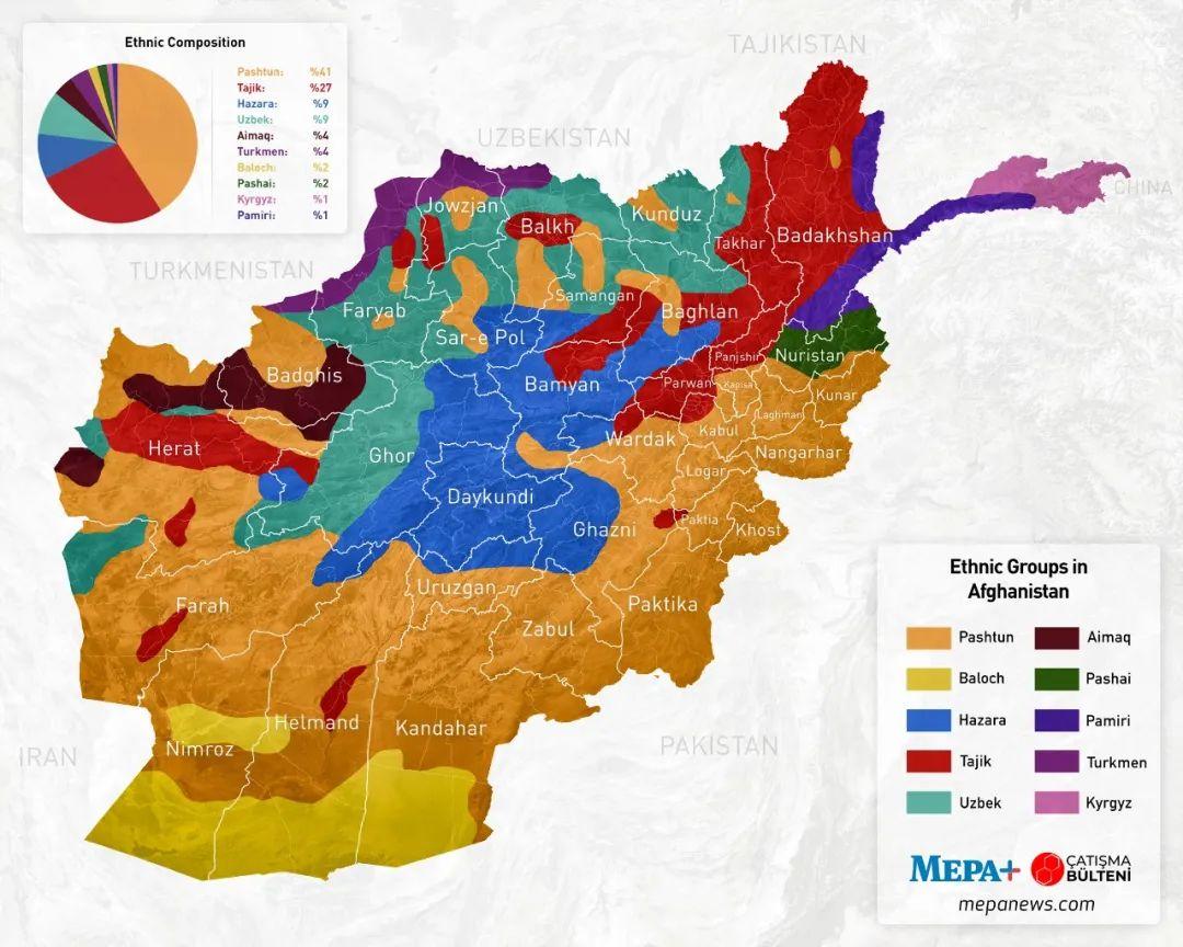 塔利班是「阿富汗人民的选择」吗?/ 补档  哲学 第17张
