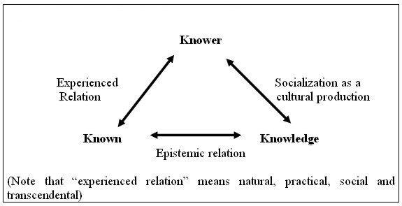 匹兹堡学派——黑格尔在分析哲学中得到了怎样的复兴?/ 翻译  哲学 第6张