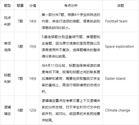 为什么能进入深国交学习就等于一只脚便迈进牛剑等G5名校?  深圳国际交流学院 第17张