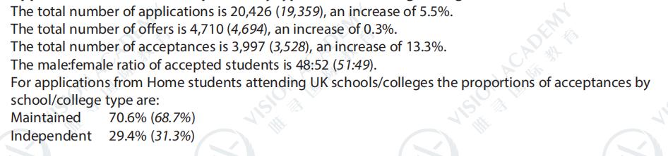 英本申请录取率大公开,UCL的offer比爱大还好拿?  数据 英国留学 第5张