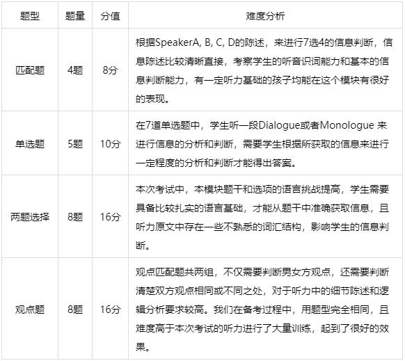 为什么能进入深国交学习就等于一只脚便迈进牛剑等G5名校?  深圳国际交流学院 第14张