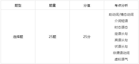 为什么能进入深国交学习就等于一只脚便迈进牛剑等G5名校?  深圳国际交流学院 第15张