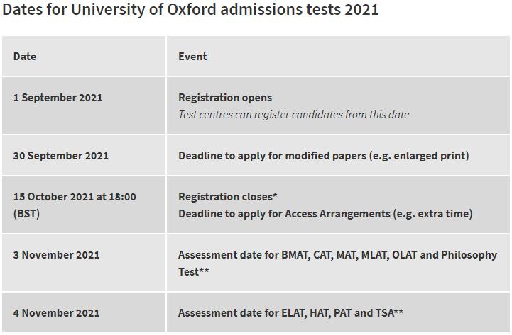 2021年英国本科要求BMAT、MAT、TSA、ENGAA成绩的一些注意事项  英国留学 第4张