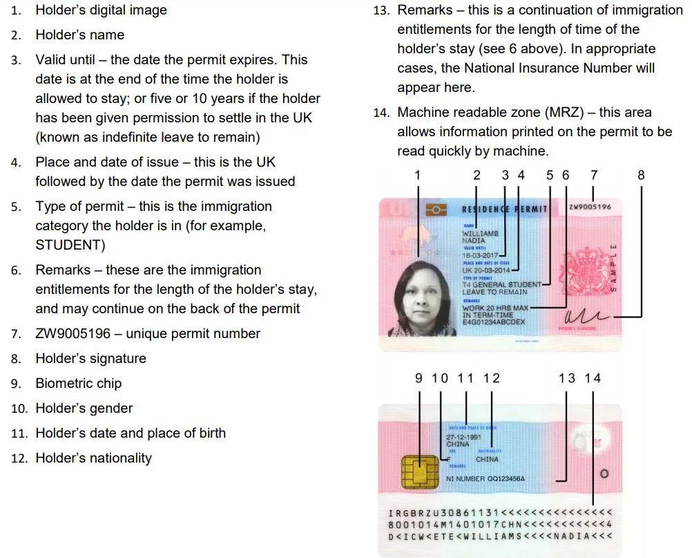 2021年英国留学生抵英必做的9件事 Young Person Card必办  英国留学 第3张
