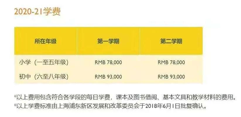 上海超人气国际学校,读一年究竟要多少钱?  国际学校 费用 第7张