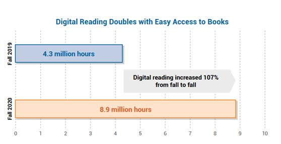 你家小孩在减负,他们却在拼命读书 (附:2021年美国各年级书单)  国际化教育理念 第3张